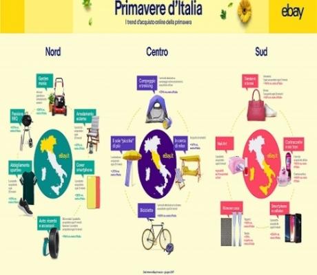 Acquisti on line di primavera, ecco cosa comprano gli italiani su eBay